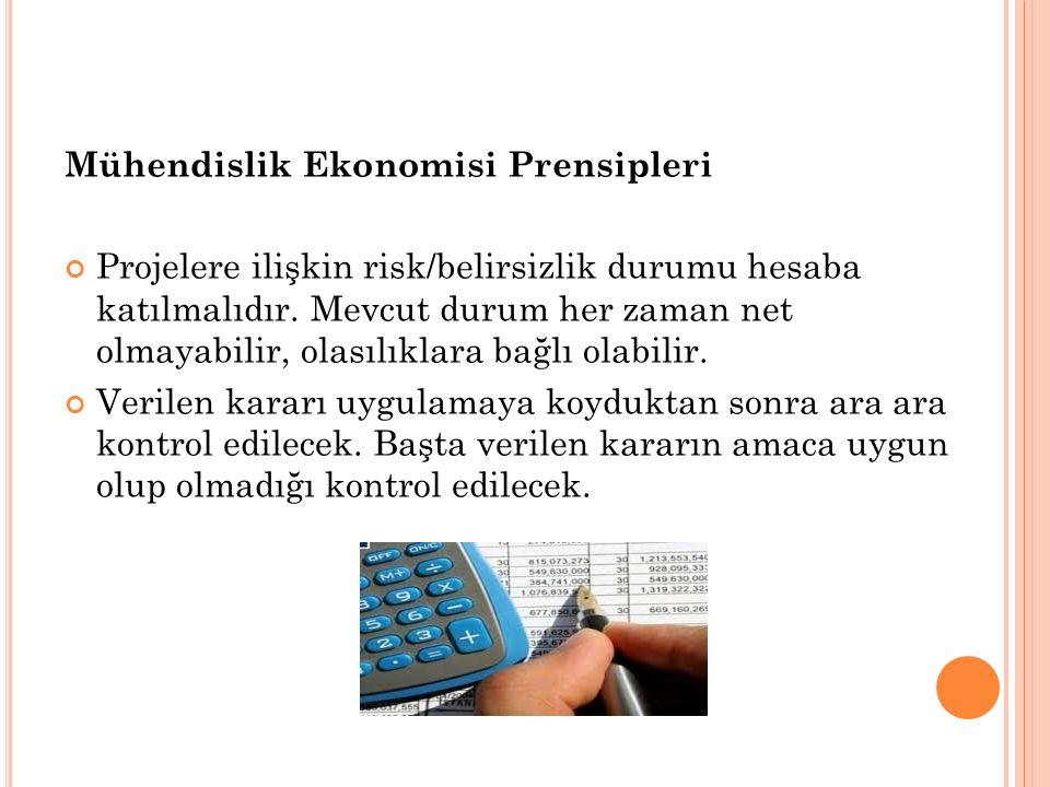 Mühendislik Ekonomisi Prensipleri Projelere ilişkin risk/belirsizlik durumu hesaba katılmalıdır.