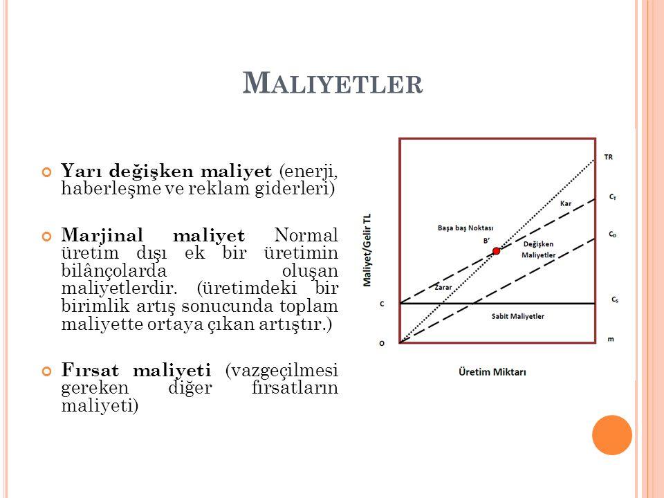 M ALIYETLER Yarı değişken maliyet (enerji, haberleşme ve reklam giderleri) Marjinal maliyet Normal üretim dışı ek bir üretimin bilânçolarda oluşan maliyetlerdir.