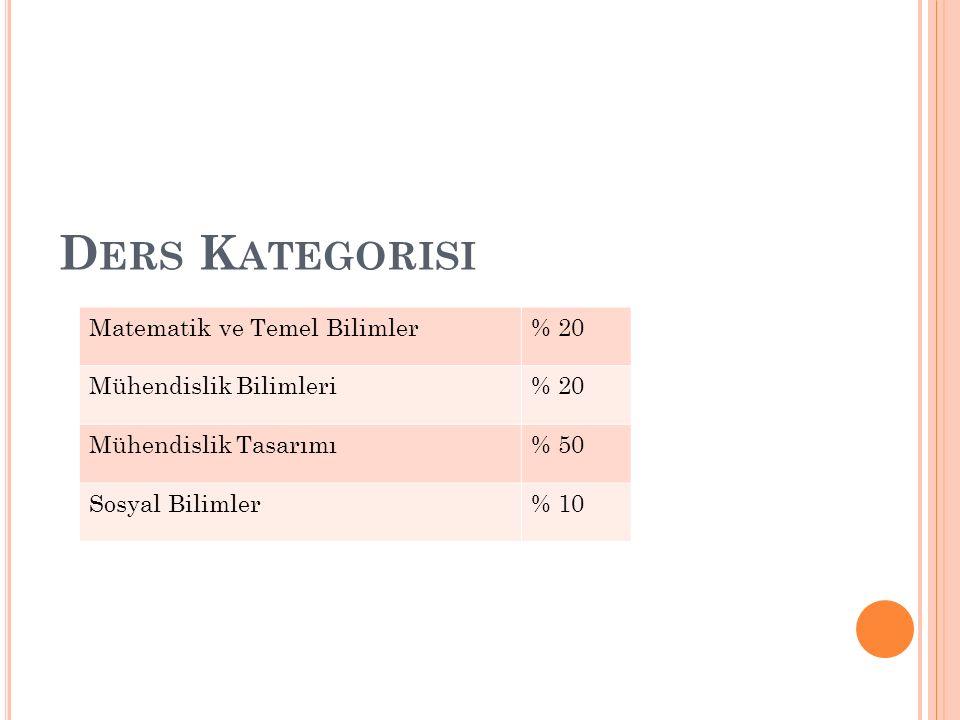 K AYNAKLAR Akbıyıklı, R., Mühendislik Ekonomisi Temel Prensipleri ve Uygulamaları, 416 sayfa, Birsen Yayınevi İstanbul, 2009.