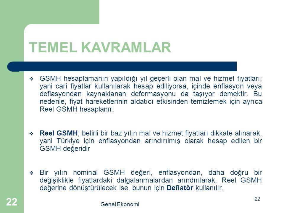 22 Genel Ekonomi 22 TEMEL KAVRAMLAR  GSMH hesaplamanın yapıldığı yıl geçerli olan mal ve hizmet fiyatları; yani cari fiyatlar kullanılarak hesap edil