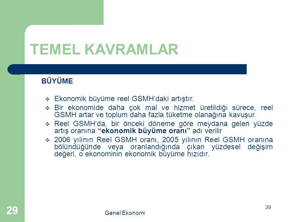 29 Genel Ekonomi 29 TEMEL KAVRAMLAR BÜYÜME  Ekonomik büyüme reel GSMH'daki artıştır.