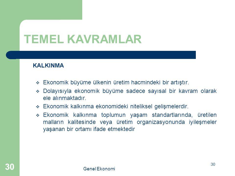 30 Genel Ekonomi 30 TEMEL KAVRAMLAR KALKINMA  Ekonomik büyüme ülkenin üretim hacmindeki bir artıştır.