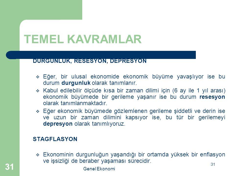 31 Genel Ekonomi 31 TEMEL KAVRAMLAR DURGUNLUK, RESESYON, DEPRESYON  Eğer, bir ulusal ekonomide ekonomik büyüme yavaşlıyor ise bu durum durgunluk olarak tanımlanır.