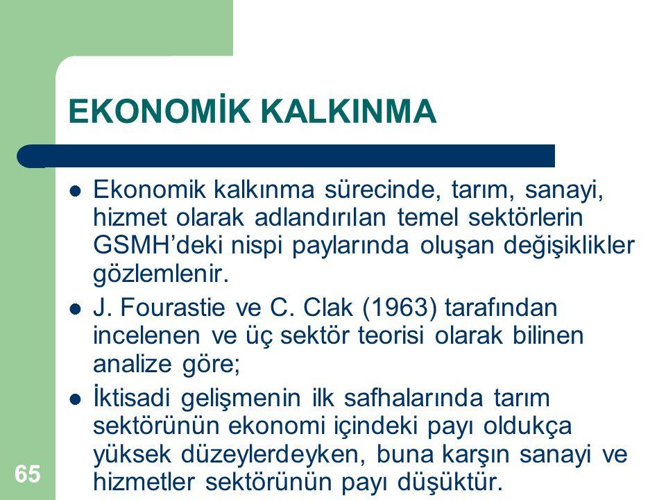 65 EKONOMİK KALKINMA Ekonomik kalkınma sürecinde, tarım, sanayi, hizmet olarak adlandırılan temel sektörlerin GSMH'deki nispi paylarında oluşan değişi