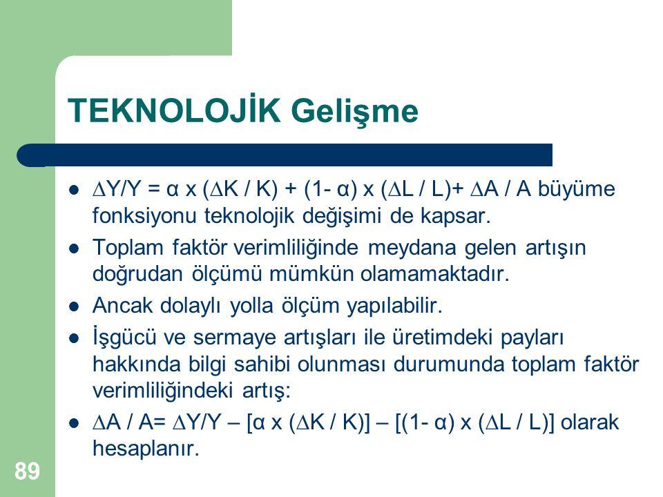 89 TEKNOLOJİK Gelişme  Y/Y = α x (  K / K) + (1- α) x (  L / L)+  A / A büyüme fonksiyonu teknolojik değişimi de kapsar. Toplam faktör verimliliği