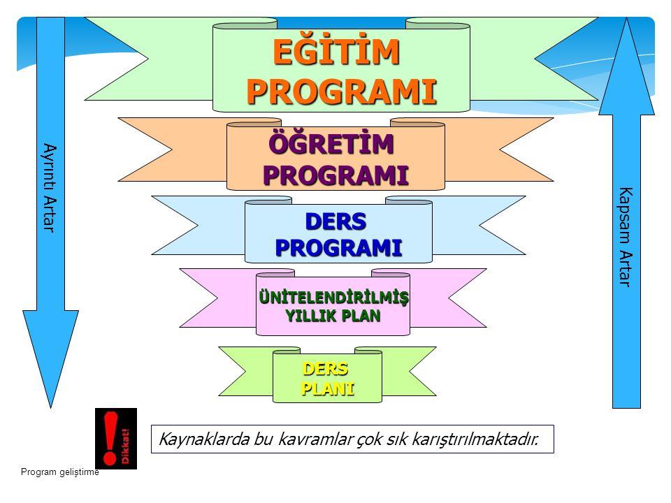  Eğitim Programı: Bir eğitim kurumunun veya sosyal çevrenin bireylerin yaşantılarını düzenlemek ve zenginleştirmek için yürüttüğü tüm etkinlikleri kapsar  Müfredat ile aynı anlamda değildir.