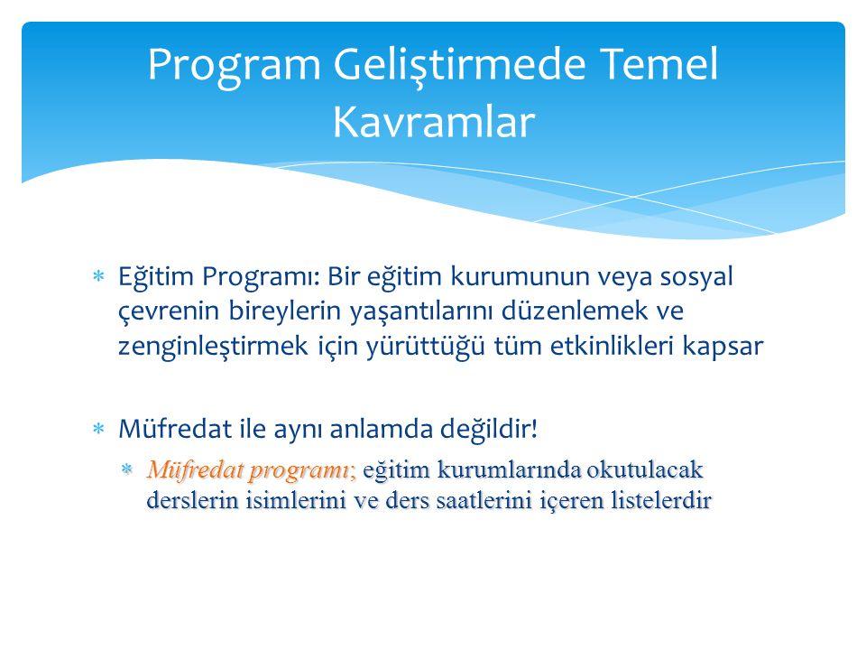  Eğitim Programı: Bir eğitim kurumunun veya sosyal çevrenin bireylerin yaşantılarını düzenlemek ve zenginleştirmek için yürüttüğü tüm etkinlikleri ka