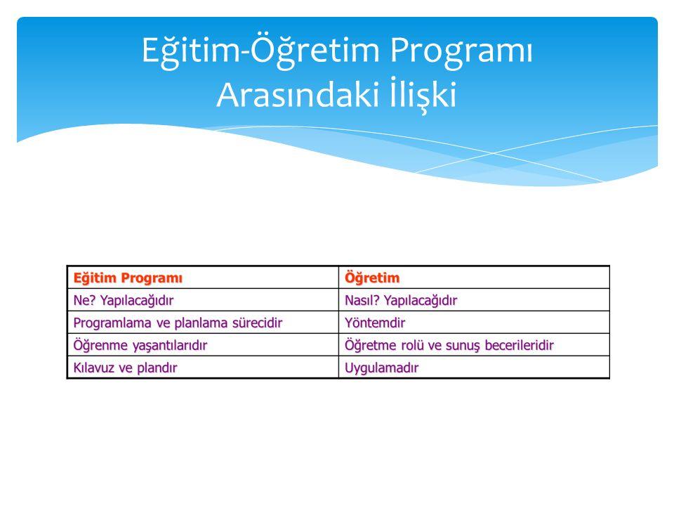 Eğitim-Öğretim Programı Arasındaki İlişki