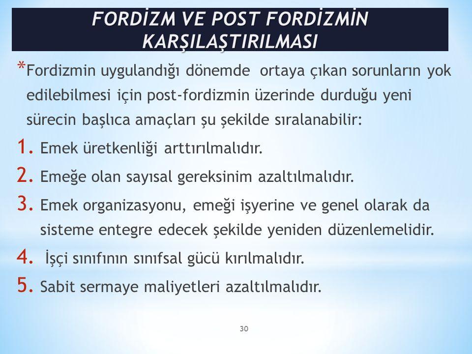 30 * Fordizmin uygulandığı dönemde ortaya çıkan sorunların yok edilebilmesi için post-fordizmin üzerinde durduğu yeni sürecin başlıca amaçları şu şekilde sıralanabilir: 1.