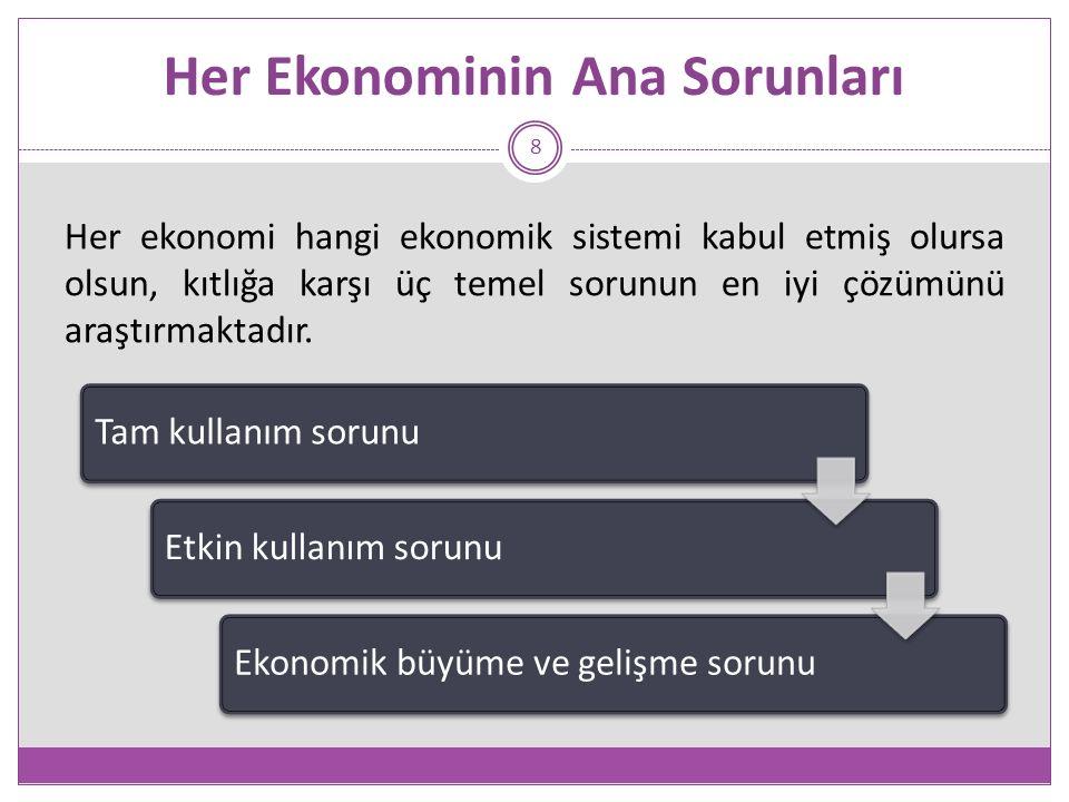 Her Ekonominin Ana Sorunları 8 Her ekonomi hangi ekonomik sistemi kabul etmiş olursa olsun, kıtlığa karşı üç temel sorunun en iyi çözümünü araştırmaktadır.