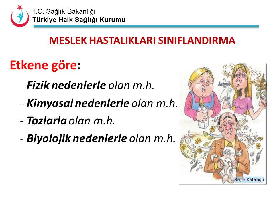 T.C. Sağlık Bakanlığı Türkiye Halk Sağlığı Kurumu MESLEK HASTALIKLARI SINIFLANDIRMA Etkene göre: - Fizik nedenlerle olan m.h. - Kimyasal nedenlerle ol