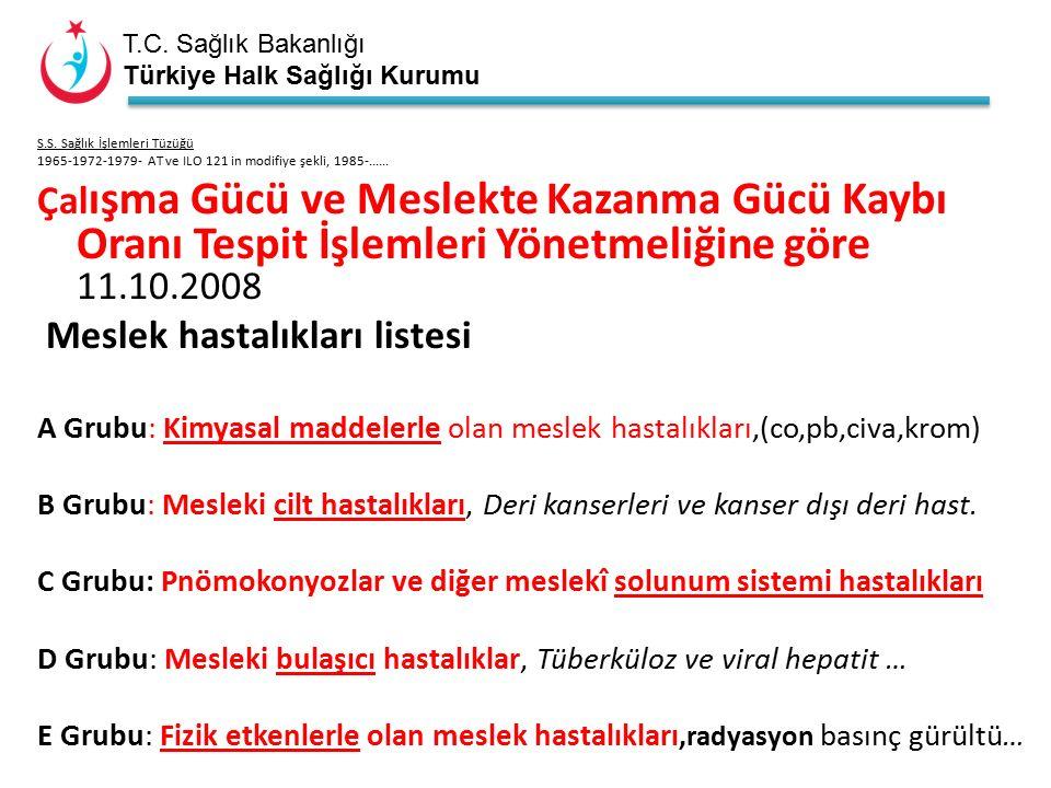 T.C. Sağlık Bakanlığı Türkiye Halk Sağlığı Kurumu S.S.