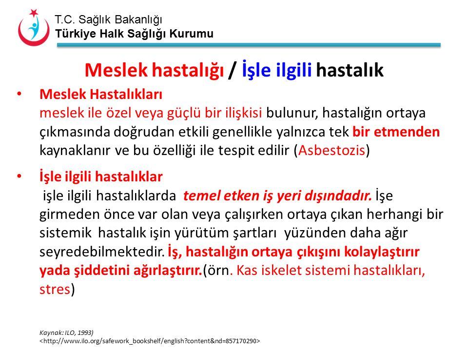 T.C. Sağlık Bakanlığı Türkiye Halk Sağlığı Kurumu Meslek hastalığı / İşle ilgili hastalık Meslek Hastalıkları meslek ile özel veya güçlü bir ilişkisi