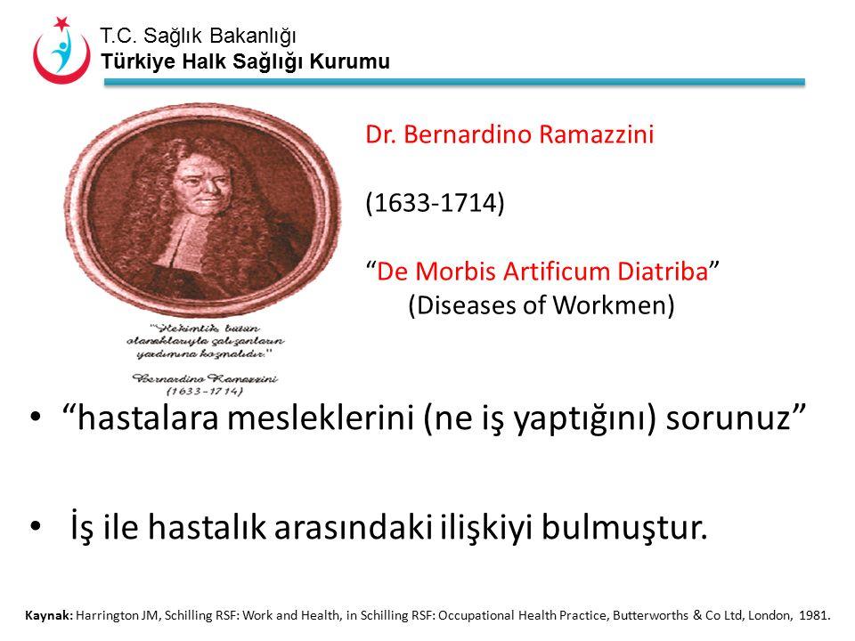 T.C. Sağlık Bakanlığı Türkiye Halk Sağlığı Kurumu Dr.