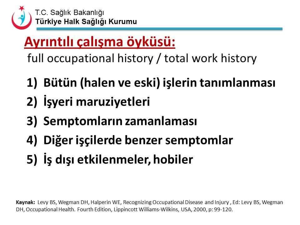 T.C. Sağlık Bakanlığı Türkiye Halk Sağlığı Kurumu Ayrıntılı çalışma öyküsü: full occupational history / total work history 1)Bütün (halen ve eski) işl