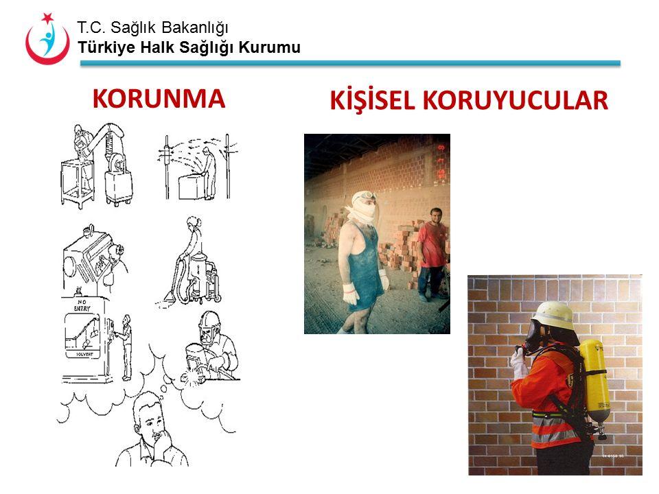 T.C. Sağlık Bakanlığı Türkiye Halk Sağlığı Kurumu KORUNMA KİŞİSEL KORUYUCULAR