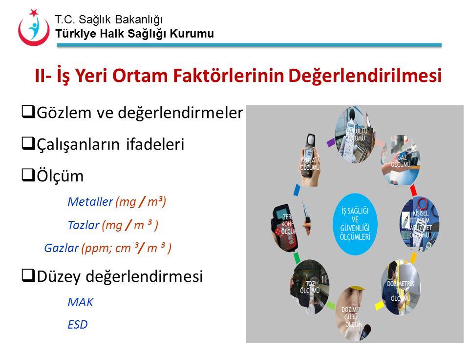 T.C. Sağlık Bakanlığı Türkiye Halk Sağlığı Kurumu II- İş Yeri Ortam Faktörlerinin Değerlendirilmesi  Gözlem ve değerlendirmeler  Çalışanların ifadel