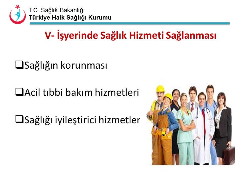 T.C. Sağlık Bakanlığı Türkiye Halk Sağlığı Kurumu V- İşyerinde Sağlık Hizmeti Sağlanması  Sağlığın korunması  Acil tıbbi bakım hizmetleri  Sağlığı
