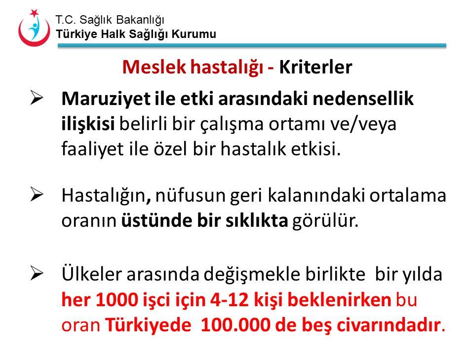 T.C. Sağlık Bakanlığı Türkiye Halk Sağlığı Kurumu Meslek hastalığı - Kriterler  Maruziyet ile etki arasındaki nedensellik ilişkisi belirli bir çalışm