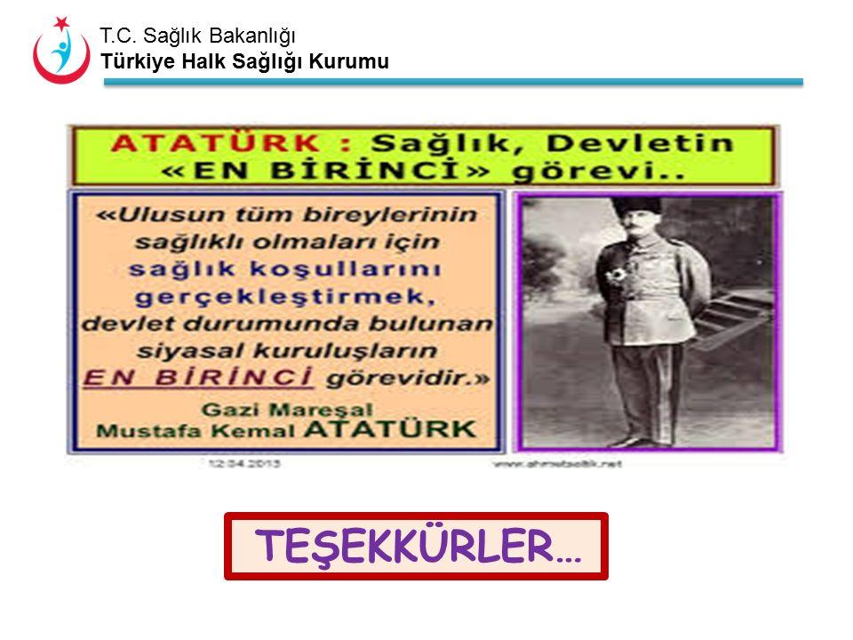 T.C. Sağlık Bakanlığı Türkiye Halk Sağlığı Kurumu TEŞEKKÜRLER…