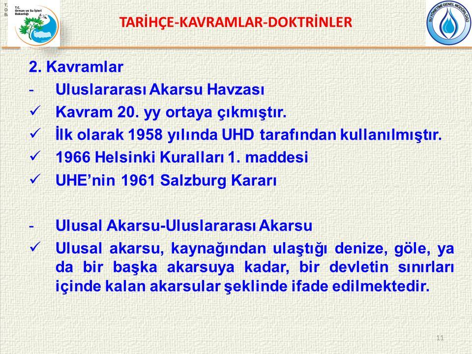 TARİHÇE-KAVRAMLAR-DOKTRİNLER 2.Kavramlar -Uluslararası Akarsu Havzası Kavram 20.