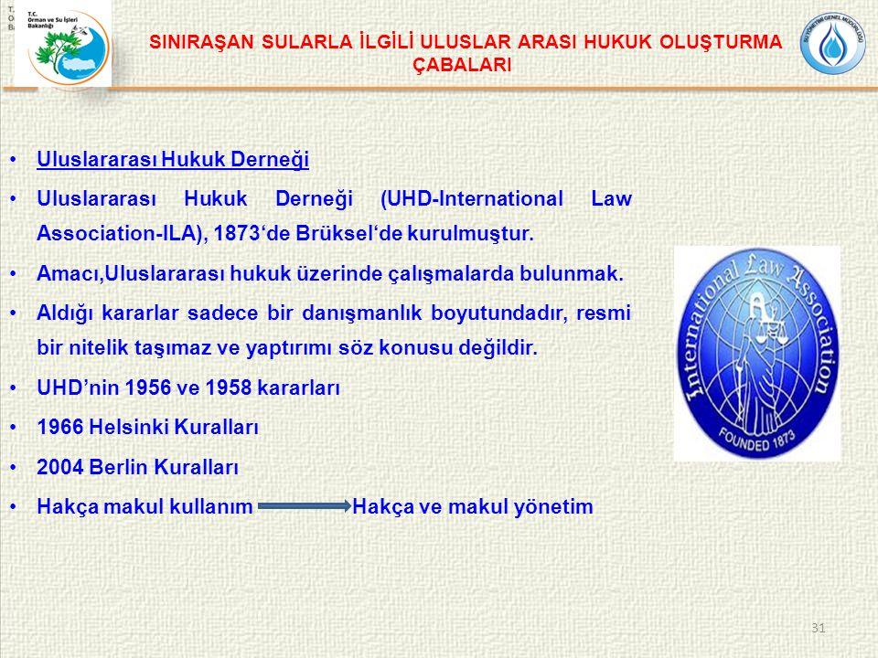 SINIRAŞAN SULARLA İLGİLİ ULUSLAR ARASI HUKUK OLUŞTURMA ÇABALARI Uluslararası Hukuk Derneği Uluslararası Hukuk Derneği (UHD-International Law Association-ILA), 1873'de Brüksel'de kurulmuştur.