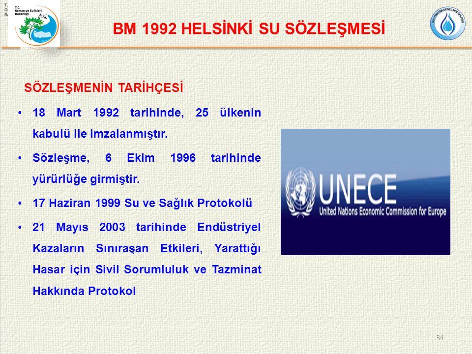 BM 1992 HELSİNKİ SU SÖZLEŞMESİ SÖZLEŞMENİN TARİHÇESİ 18 Mart 1992 tarihinde, 25 ülkenin kabulü ile imzalanmıştır.