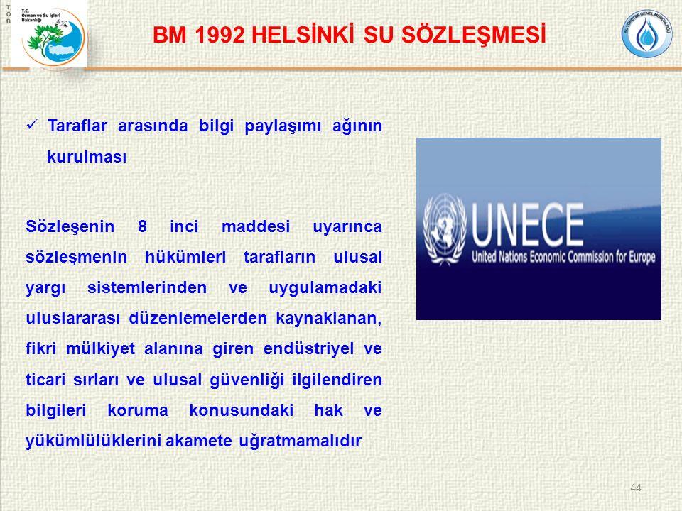 BM 1992 HELSİNKİ SU SÖZLEŞMESİ Taraflar arasında bilgi paylaşımı ağının kurulması Sözleşenin 8 inci maddesi uyarınca sözleşmenin hükümleri tarafların ulusal yargı sistemlerinden ve uygulamadaki uluslararası düzenlemelerden kaynaklanan, fikri mülkiyet alanına giren endüstriyel ve ticari sırları ve ulusal güvenliği ilgilendiren bilgileri koruma konusundaki hak ve yükümlülüklerini akamete uğratmamalıdır 44