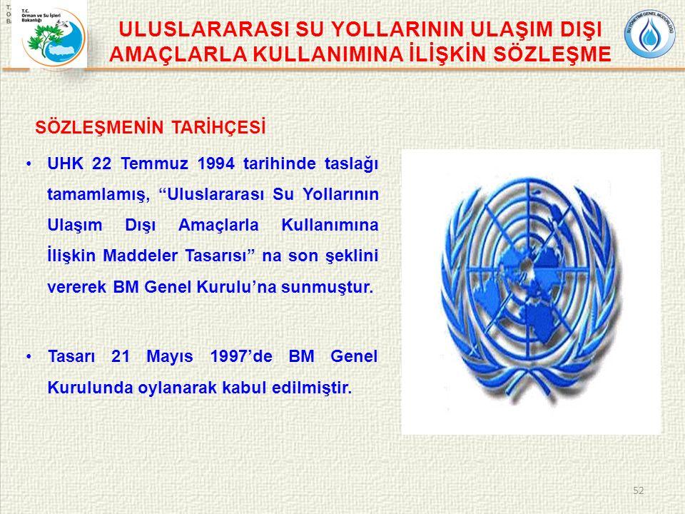 ULUSLARARASI SU YOLLARININ ULAŞIM DIŞI AMAÇLARLA KULLANIMINA İLİŞKİN SÖZLEŞME SÖZLEŞMENİN TARİHÇESİ UHK 22 Temmuz 1994 tarihinde taslağı tamamlamış, Uluslararası Su Yollarının Ulaşım Dışı Amaçlarla Kullanımına İlişkin Maddeler Tasarısı na son şeklini vererek BM Genel Kurulu'na sunmuştur.
