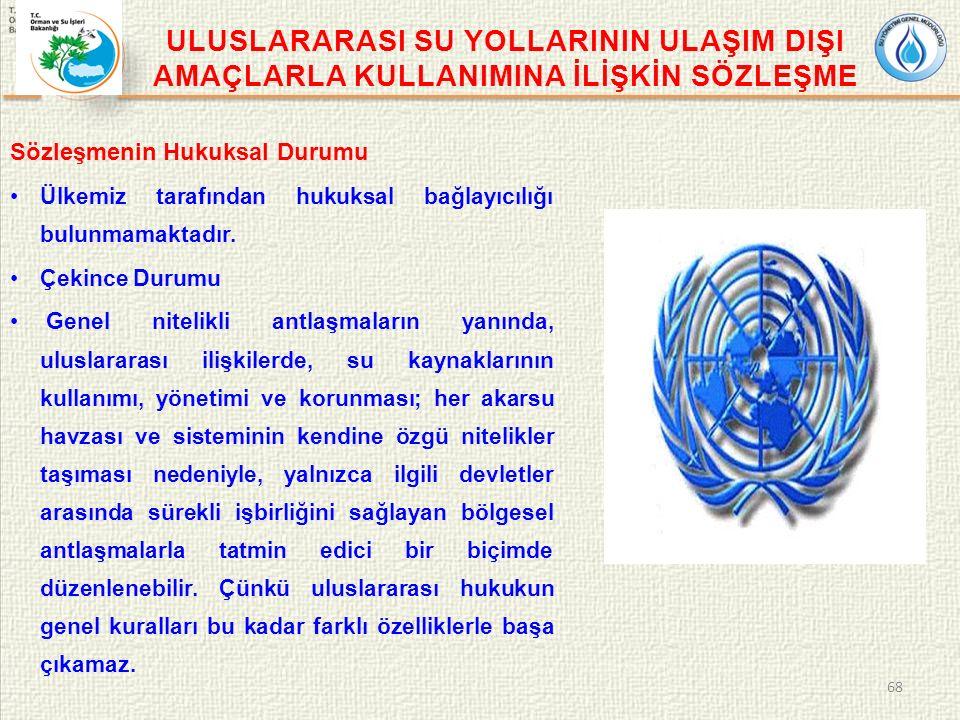 ULUSLARARASI SU YOLLARININ ULAŞIM DIŞI AMAÇLARLA KULLANIMINA İLİŞKİN SÖZLEŞME Sözleşmenin Hukuksal Durumu Ülkemiz tarafından hukuksal bağlayıcılığı bulunmamaktadır.