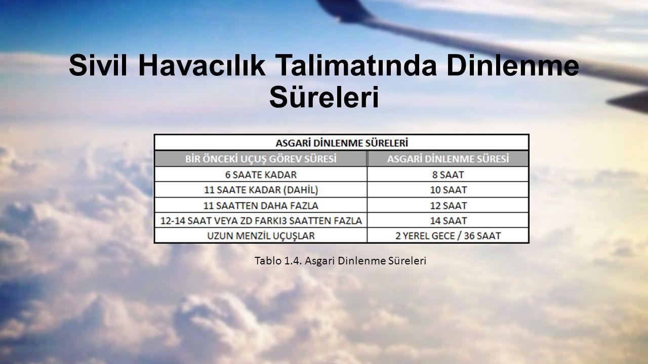Sivil Havacılık Talimatında Dinlenme Süreleri Tablo 1.4. Asgari Dinlenme Süreleri
