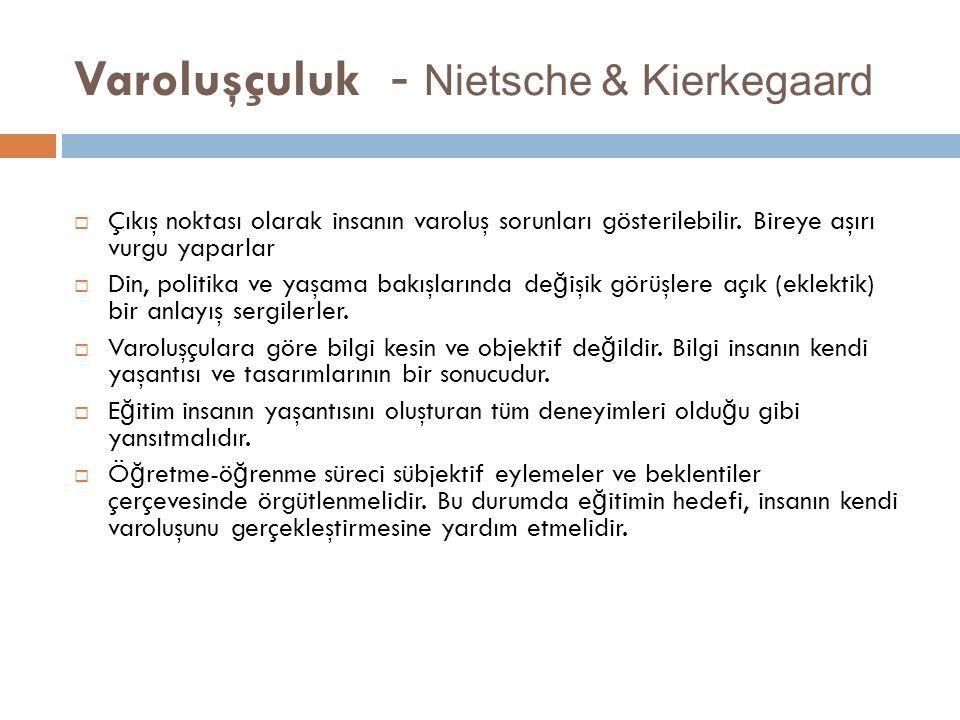 Varoluşçuluk - Nietsche & Kierkegaard  Çıkış noktası olarak insanın varoluş sorunları gösterilebilir.