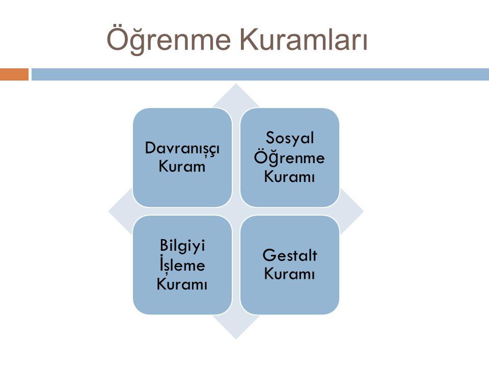 Öğrenme Kuramları Davranışçı Kuram Sosyal Ö ğ renme Kuramı Bilgiyi İ şleme Kuramı Gestalt Kuramı