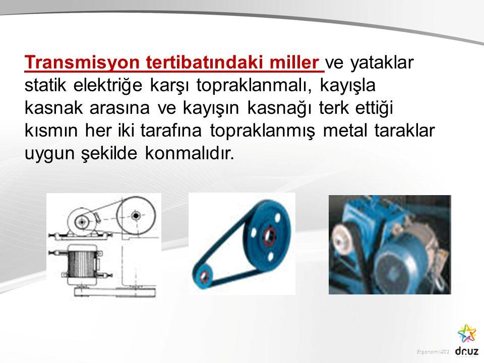 Ergonomi-201 Transmisyon tertibatındaki miller ve yataklar statik elektriğe karşı topraklanmalı, kayışla kasnak arasına ve kayışın kasnağı terk ettiği