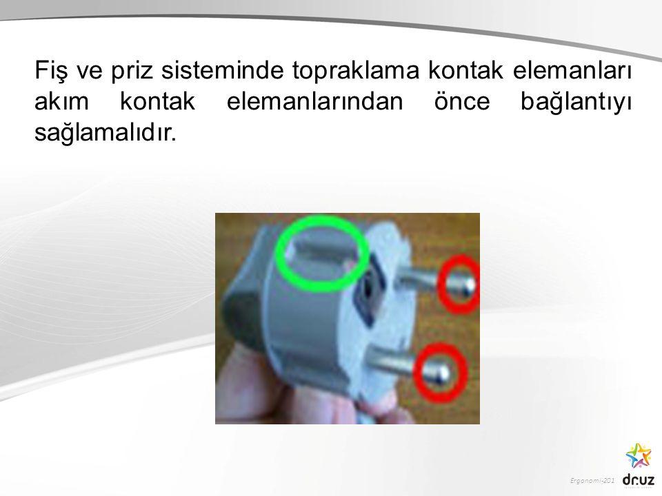 Ergonomi-201 Fiş ve priz sisteminde topraklama kontak elemanları akım kontak elemanlarından önce bağlantıyı sağlamalıdır.
