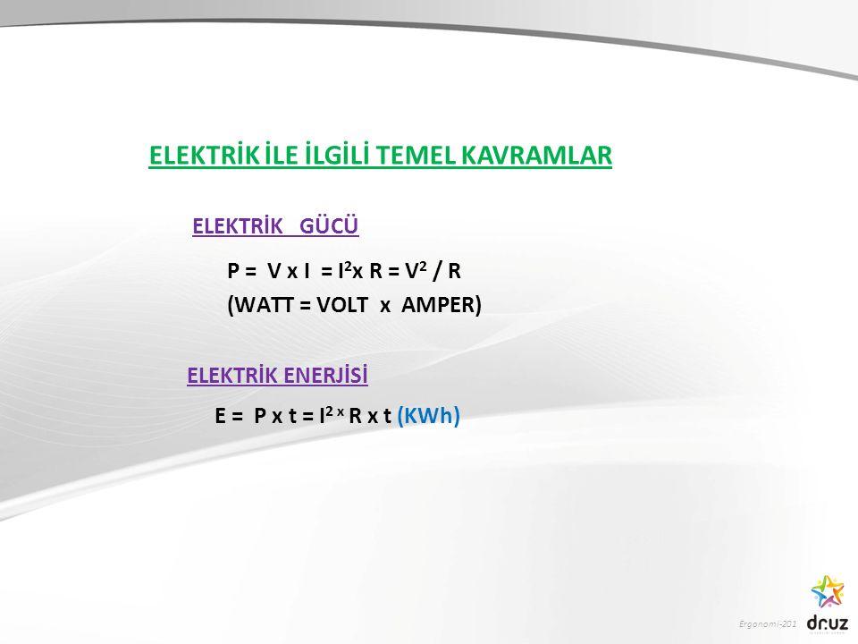 Ergonomi-201 ELEKTRİK GÜCÜ P = V x I = I 2 x R = V 2 / R (WATT = VOLT x AMPER) ELEKTRİK İLE İLGİLİ TEMEL KAVRAMLAR ELEKTRİK ENERJİSİ E = P x t = I 2 x