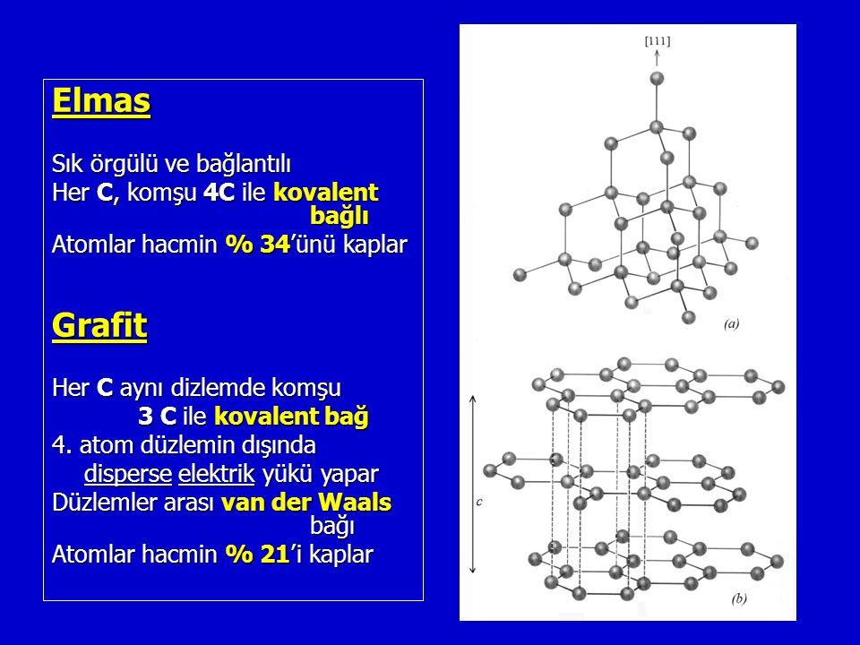 Elmas Sık örgülü ve bağlantılı Her C, komşu 4C ile kovalent bağlı Atomlar hacmin % 34'ünü kaplar Grafit Her C aynı dizlemde komşu 3 C ile kovalent bağ 4.