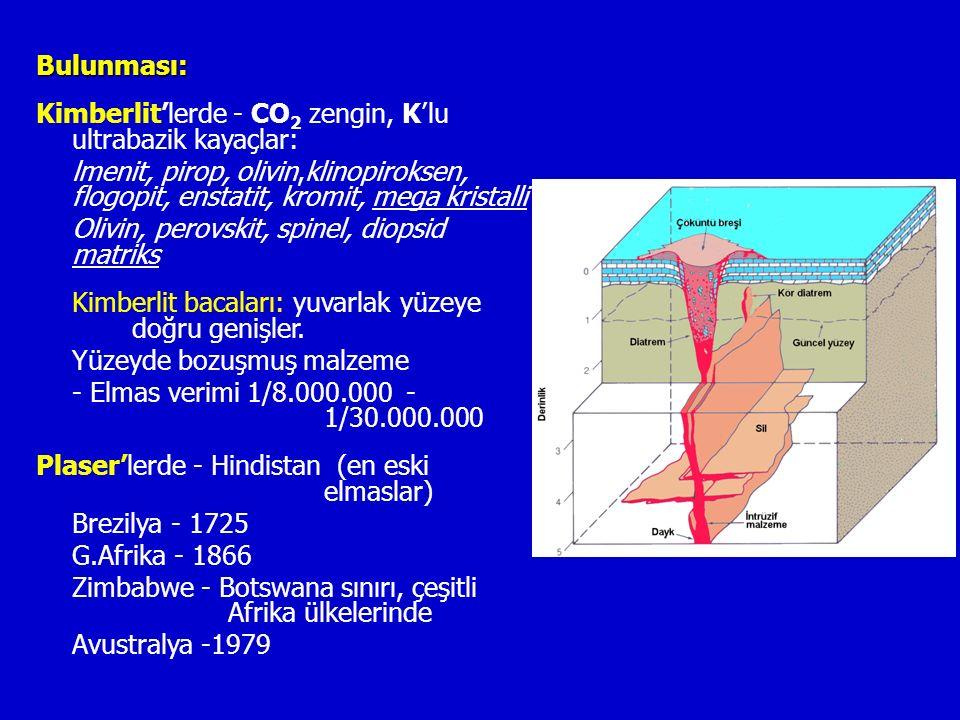 Bulunması: Kimberlit'lerde - CO 2 zengin, K'lu ultrabazik kayaçlar: lmenit, pirop, olivin,klinopiroksen, flogopit, enstatit, kromit, mega kristalli Olivin, perovskit, spinel, diopsid matriks Kimberlit bacaları: yuvarlak yüzeye doğru genişler.