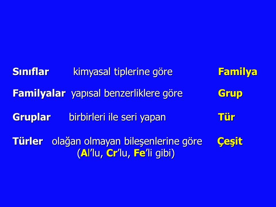 Sınıflar kimyasal tiplerine göre Familya Familyalar yapısal benzerliklere göre Grup Gruplar birbirleri ile seri yapan Tür Türler olağan olmayan bileşenlerine göre Çeşit (Al'lu, Cr'lu, Fe'li gibi) (Al'lu, Cr'lu, Fe'li gibi)