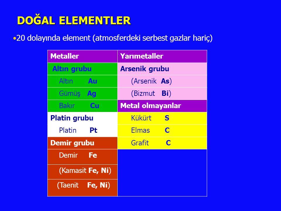 DOĞAL ELEMENTLER MetallerYarımetaller Altın grubuArsenik grubu Altın Au (Arsenik As) Gümüş Ag (Bizmut Bi) Bakır CuMetal olmayanlar Platin grubu Kükürt S Platin Pt Elmas C Demir grubu Grafit C Demir Fe (Kamasit Fe, Ni) (Taenit Fe, Ni) 20 dolayında element (atmosferdeki serbest gazlar hariç)