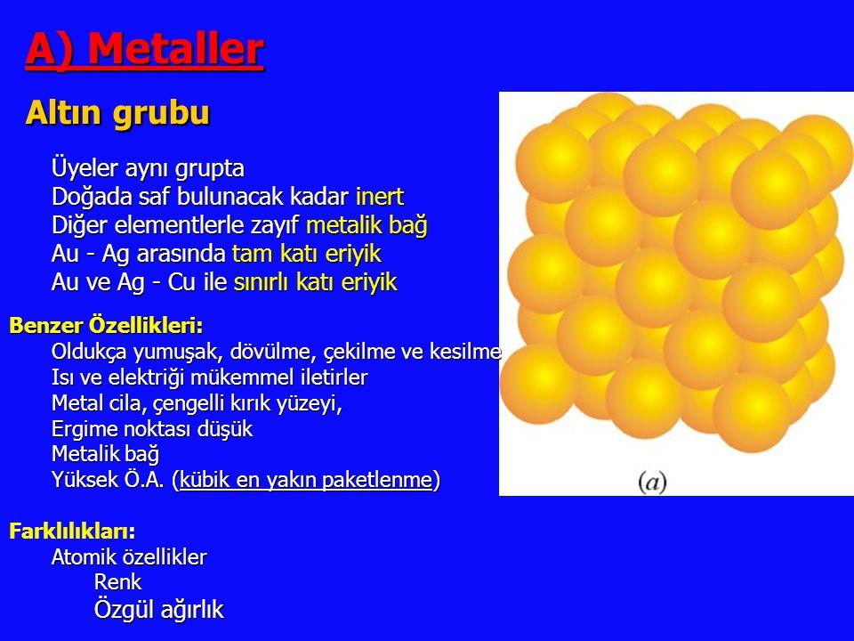 A) Metaller Altın grubu Üyeler aynı grupta Doğada saf bulunacak kadar inert Diğer elementlerle zayıf metalik bağ Au - Ag arasında tam katı eriyik Au ve Ag - Cu ile sınırlı katı eriyik Benzer Özellikleri: Oldukça yumuşak, dövülme, çekilme ve kesilme Isı ve elektriği mükemmel iletirler Metal cila, çengelli kırık yüzeyi, Ergime noktası düşük Metalik bağ Yüksek Ö.A.