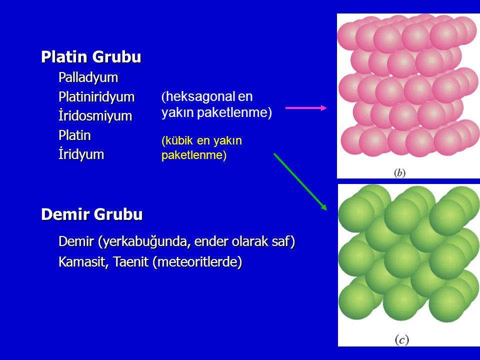 Platin Grubu PalladyumPlatiniridyumİridosmiyumPlatinİridyum Demir Grubu Demir (yerkabuğunda, ender olarak saf) Kamasit, Taenit (meteoritlerde) ( heksagonal en yakın paketlenme) (kübik en yakın paketlenme)