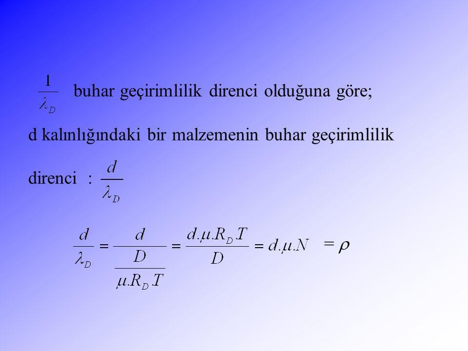 100 buhar geçirimlilik direnci olduğuna göre; d kalınlığındaki bir malzemenin buhar geçirimlilik direnci : = 
