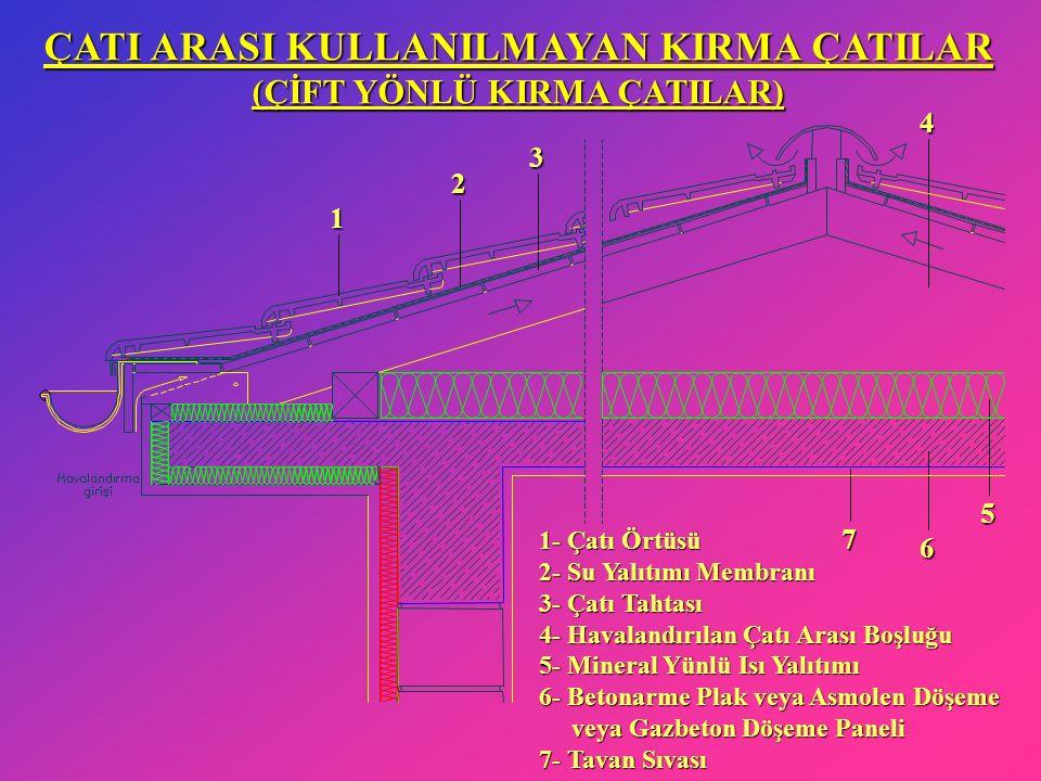 1- Çatı Örtüsü 2- Su Yalıtımı Membranı 3- Çatı Tahtası 4- Havalandırılan Çatı Arası Boşluğu 5- Mineral Yünlü Isı Yalıtımı 6- Betonarme Plak veya Asmol