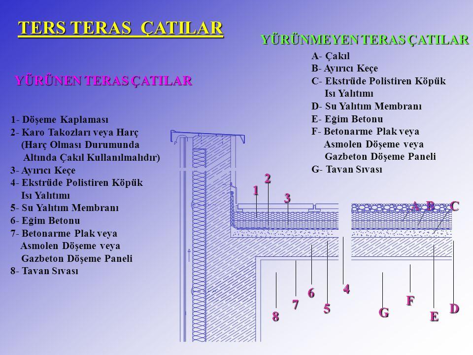 1 2 3 4 5 6 7 8 ABC D E F G TERS TERAS ÇATILAR 1- Döşeme Kaplaması 2- Karo Takozları veya Harç (Harç Olması Durumunda Altında Çakıl Kullanılmalıdır) 3