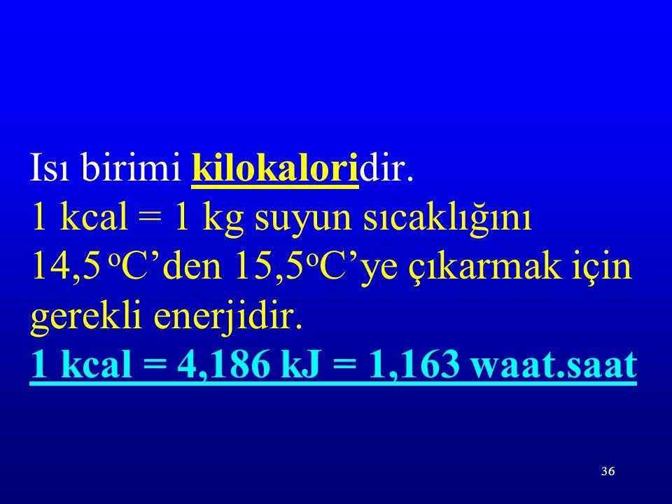 36 Isı birimi kilokaloridir. 1 kcal = 1 kg suyun sıcaklığını 14,5 o C'den 15,5 o C'ye çıkarmak için gerekli enerjidir. 1 kcal = 4,186 kJ = 1,163 waat.