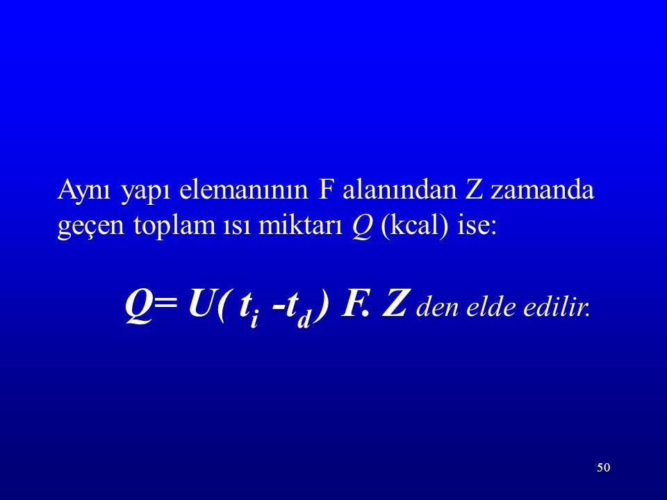 50 Aynı yapı elemanının F alanından Z zamanda geçen toplam ısı miktarı Q (kcal) ise: Q= U( t i -t d ) F. Z den elde edilir.