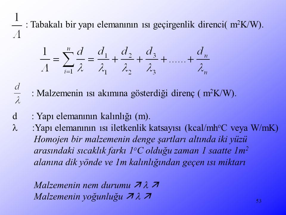 53 : Tabakalı bir yapı elemanının ısı geçirgenlik direnci( m 2 K/W). : Malzemenin ısı akımına gösterdiği direnç ( m 2 K/W). d : Yapı elemanının kalınl