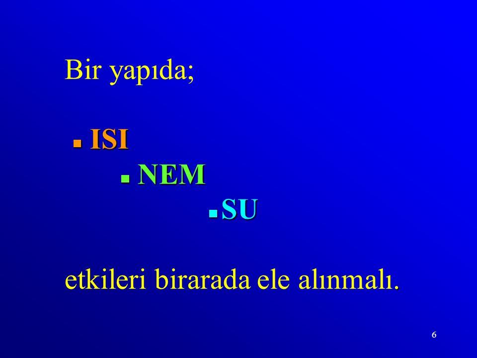 6  ISI  NEM  SU. Bir yapıda;  ISI  NEM  SU etkileri birarada ele alınmalı.