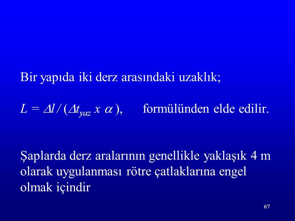 67 Bir yapıda iki derz arasındaki uzaklık; L =  l / (  t yaz x  ), formülünden elde edilir. Şaplarda derz aralarının genellikle yaklaşık 4 m olarak